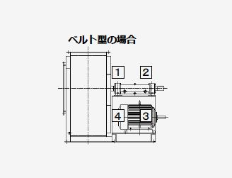 振動測定の測定ポイント 図