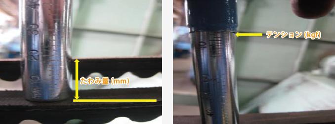 規定量の測定