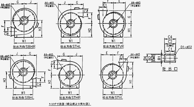 標準ターボブロアファン5型シリーズ ケーシング寸法図(吸込側より見た図)