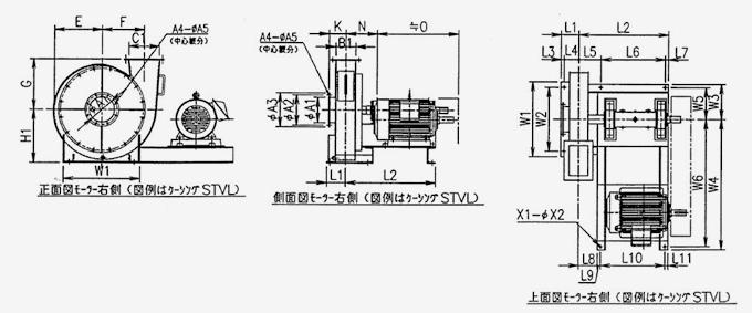 標準ターボブロアファン5型シリーズ ケーシング・モーター右取付 寸法図 (正面図・側面図・上面図)