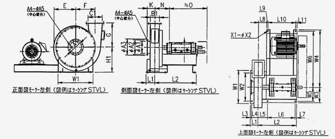 標準ターボブロアファン5型シリーズ ケーシング・モーター左取付 寸法図 (正面図・側面図・上面図)