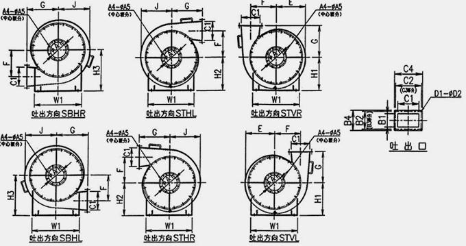 標準ターボブロアファン12型シリーズ ケーシング寸法図(吸込側より見た図)
