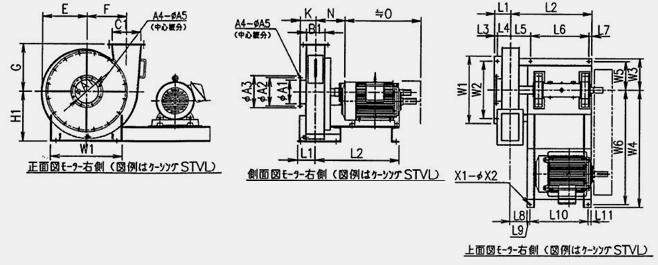 標準ターボブロアファン12型シリーズ ケーシング・モーター右取付 寸法図 (正面図・側面図・上面図)