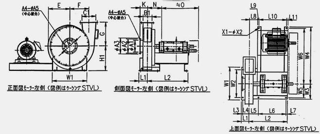 標準ターボブロアファン12型シリーズ ケーシング・モーター左取付 寸法図 (正面図・側面図・上面図)