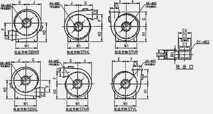 標準ターボブロアファン16型シリーズ ケーシング寸法図(吸込側より見た図)