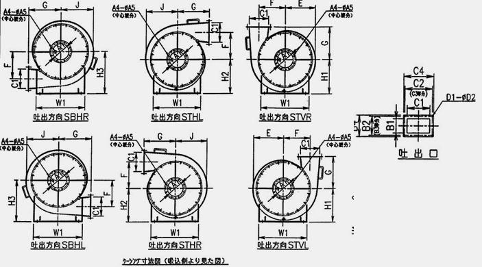 標準ターボブロアファン25型シリーズ ケーシング寸法図(吸込側より見た図)