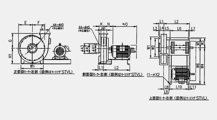 標準ターボブロアファン25型シリーズ ケーシング・モーター右取付 寸法図 (正面図・側面図・上面図)